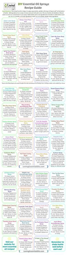 Essential Oil Sprays Recipe Guide