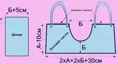 Как сшить сумку-переноску для собаки - Анс4