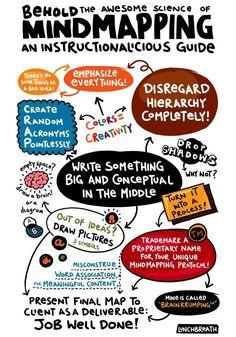 """Esistono molti tipi di mappe per la rappresentazione delle conoscenze. Una di quelle più """"creative"""" è la mappa mentale. A differenza di quella concettuale..."""