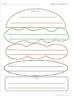 A good story is like a big juicy burger use this graphic a good story is like a big juicy burger use this graphic organizer to help your kids write a great beginningmiddleend story i used this model before pronofoot35fo Choice Image
