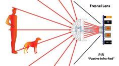 PIR-Motion-Sensor-How-It-Works