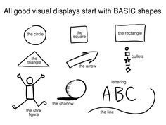 Visual Thinking, Graphic Recording