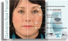 One of the best spa facial treatment ever is the Nu Skin microcurrent facial which uses galvanic treatment technology to literally iron away wrinkles! Homemade Acne Treatment, Facial Treatment, Skin Treatments, Nu Skin Reviews, Galvanic Facial, Nu Skin Galvanic Spa, Facial Massage, Spa Facial, Microcurrent Facial