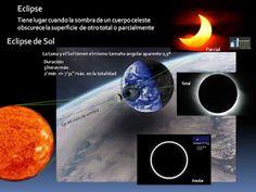 Un espacio para el Alma......: Eclipse Lunar y Luna Nueva en Virgo y….Mercurio re...