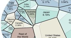SEE just how massive the United States economy really is compared to other nations...