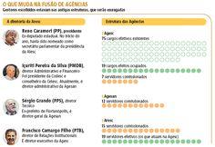 Composição da diretoria de nova agência reguladora estadual marca entrada do PP no governo | Notícias do Dia Florianópolis