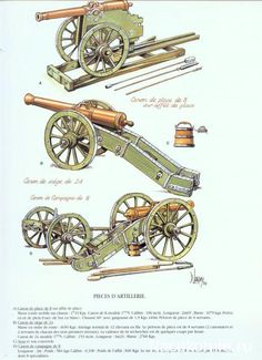 Наполеоновские войны - Планшеты Military Weapons, Military Art, Military History, Napoleon French, First French Empire, Seven Years' War, French Army, Military Equipment, Napoleonic Wars