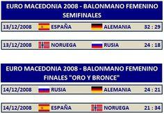 Macedonia 2008 - Semifinales y Finales