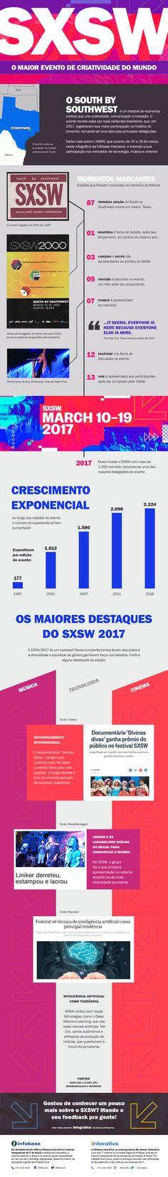 Infográfico – SXSW: o maior evento de criatividade do mundo