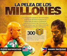 Descubre las cifras del combate que romperá este sábado todos los récords en la historia del boxeo profesional: