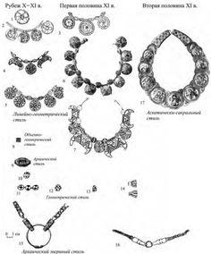 Ожерелья XI в.