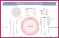 Come apparecchiare la tavola - Misya.info
