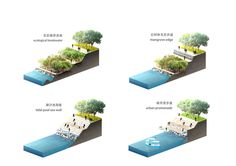 """Gallery of Sasaki's """"Forest City"""" Master Plan in Iskandar Malaysia Stretches Across 4 Islands - 13"""