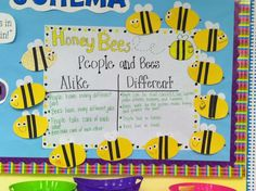 Busy Bee Classroom Theme | Busy bees