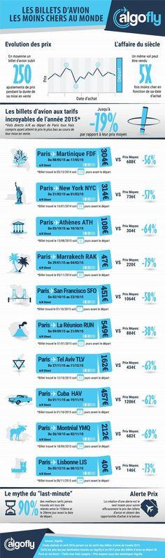 Infographie - Quelle est la meilleure date pour réserver son billet d'avion ? par AGOLFY