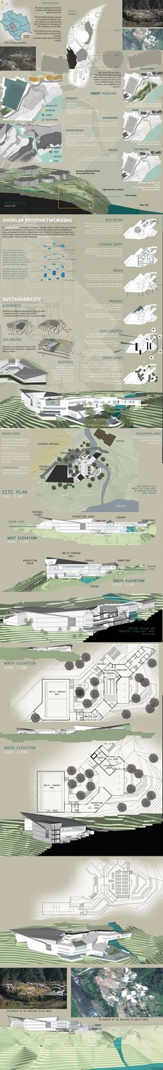 Student Activity Center - IIT Mandi, Sem V A. . Architecture design sheet