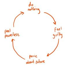 do nothing / feel guilty / panic / feel powerless / lather-rinse-repeat
