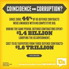 Support the Anti-Corruption Act: get money out of politics