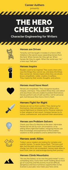 The Hero Checklist — How to Create a Truly Epic Hero Female Character Names, Education Templates, Best Hero, Creative Writing Prompts, Hero's Journey, Career Planning, Character Development, Anchor Charts, Writing Inspiration