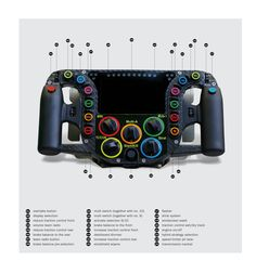 Here's What All The Buttons On The Porsche 919 Steering Wheel Do