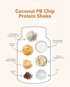 Can't decide whether you want a sweet or salty snack? Get the best of both worlds with this Coconut PB Chip Protein Shake for a nutritious drink that's packed with immense flavor!