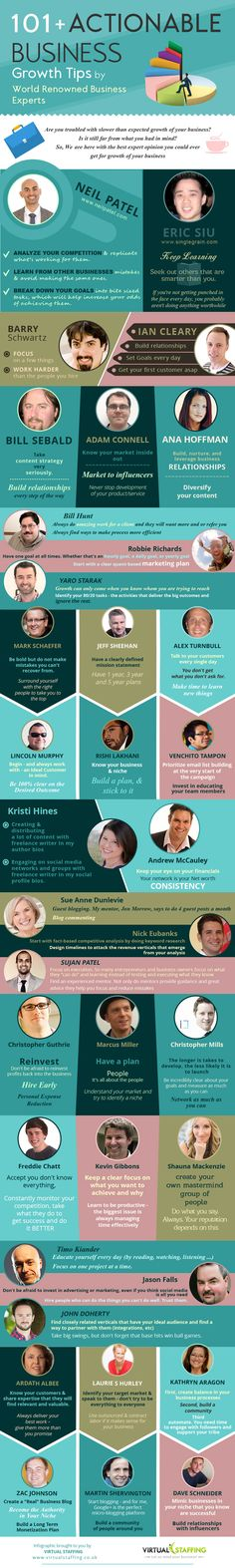 101 Actionable Business Growth Tips From Digital Marketing Experts [Infographic] — Medium Business Marketing, Content Marketing, Internet Marketing, Online Marketing, Digital Marketing, Business Infographics, Affiliate Marketing, Guerilla Marketing, Marketing Ideas