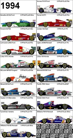 Formula One Grand Prix 1994 Cars