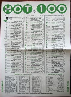 Billboard Hot 100  (8-10-68)