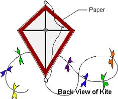 Make your own kite and learn about aerodynamics and wind!