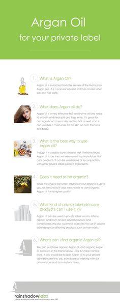 Private Label Organic Argan Oil for Hair & Skincare | RainShadow Labs