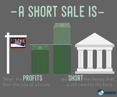 What is a short sale anyway? Learn more about short sales with this article!