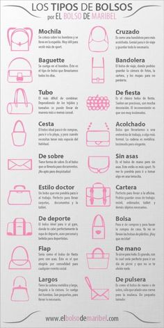 Tipos de bolsos en El Bolso de Maribel - The ultimate fashion bag vocabulary :) #inspiration #handbags #bags #fashion #spanish: