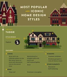 Examples of the Most Popular & Iconic Home Design Styles over the past number of years. These design styles will have you entranced.