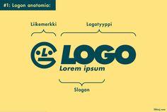 #Logosuunnittelu for Dummies. Slide #1.  http://ilkkaj.com  #Logodesign #logo