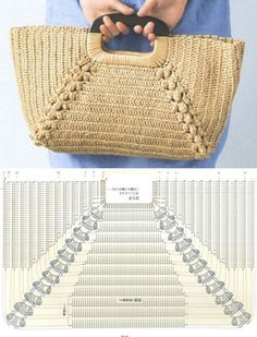 Escolha e copie: 18 Modelos de bolsa Summer Bag ⋆ De Frente .- Escolha e copie: 18 Modelos de bolsa Summer Bag ⋆ De Frente Para O Mar - Free Crochet Bag, Crochet Market Bag, Crochet Tote, Crochet Handbags, Crochet Purses, Crochet Stitches, Crochet Patterns, Crochet Summer, Diy Crafts Knitting