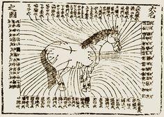 Ancient acupuncture diagram