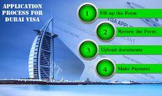 COMPLETE YOUR DUBAI VISA APPLICATION IN FOUR SIMPLE STEPS Dubai, Simple