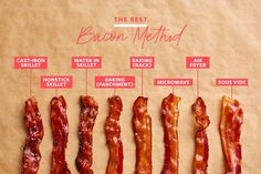 Best Bacon Cooking Method | Kitchn [MY NOTES: The winner is Martha Stewart's bake parchment w/ overhang to catch pan drippings @ 400° ~18min.]