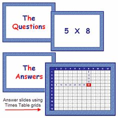 Teach Simple Math Lessons Using PowerPoint: PowerPoint Multiplication Tables Quiz Template