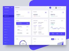 sales analytics dashboard designed by Sreerag Nath. Connect with them on Dribbble; Design Web, Website Design Layout, App Ui Design, Web Layout, Interface Design, User Interface, Dashboard Ui, Marketing Dashboard, Dashboard Template