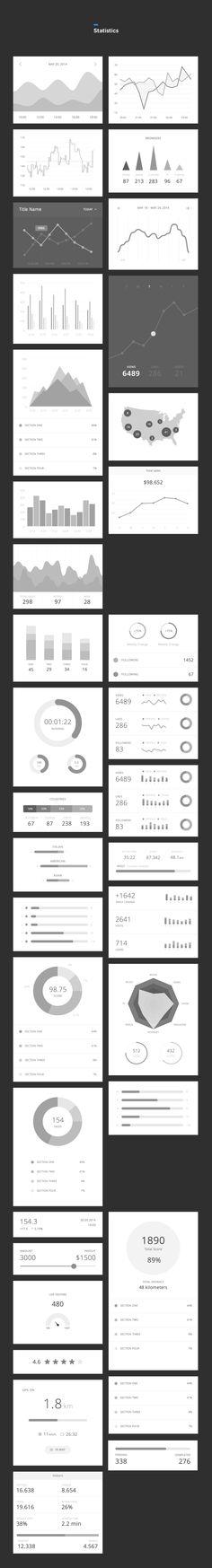 Statistics UX Framework