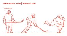 Patrick Kane's biggest highlights came when he became the first US-born hockey player to take home the Hart Trophy Award and the youngest to achieve the career regular-season milestone of 1,000 points. He plays professional ice hockey as a right wing in the National Hockey League (NHL) for the Chicago Blackhawks and also its captain. Downloads online #sports #icehockey