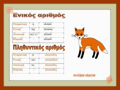 Greek Language, Second Language, Learn Greek, Infant Activities, Grammar, Teacher, Education, Learning, Maths
