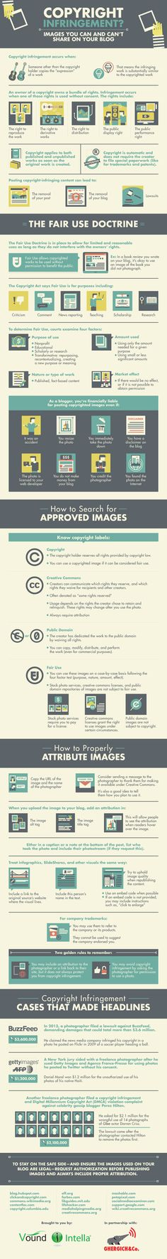 A Simple Guide to Copyright Infringement: The Images You Can & Can't Share On Your Blog [Infographic], via @HubSpot