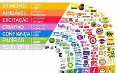 A psicologia das cores no Marketing e no dia-a-dia - Assuntos Criativos