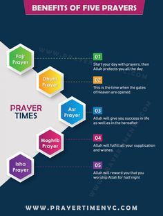 There are 5 prayers in Islam and do you know that Muslim Prayer time NYC (New York City) is different from other cities that are in Europe, Asia, and Best Quran Quotes, Beautiful Quran Quotes, Allah Quotes, Muslim Quotes, Wisdom Quotes, Beautiful Dua, Learn Quran, Learn Islam, Islam Hadith
