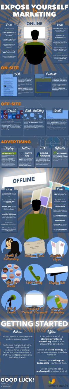 Expose Yourself to Marketing | Infografia