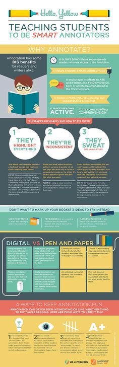 Educational infographic : Teaching Students to Be Better Annotators Infographic e-Learning Infographics Teaching Strategies, Teaching Tips, Teaching Reading, Close Reading Strategies, Teaching Literature, E Learning, Blended Learning, Learning Styles, Education English