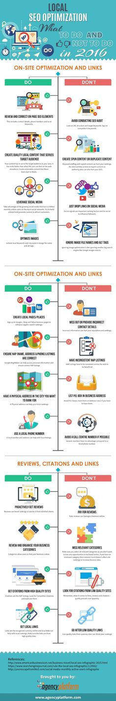 Local #Seo #optimization what to do and not to do in 2016 [#infographic]