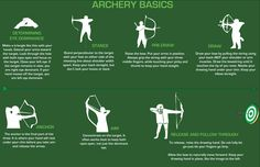 Archery basics: Good reminder for advanced archers